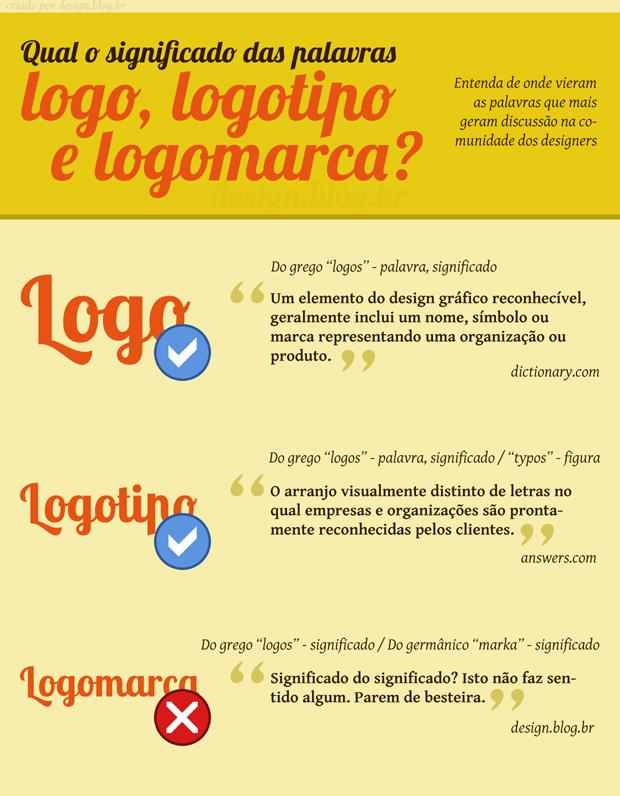 significado-logo-logotipo-logomarca