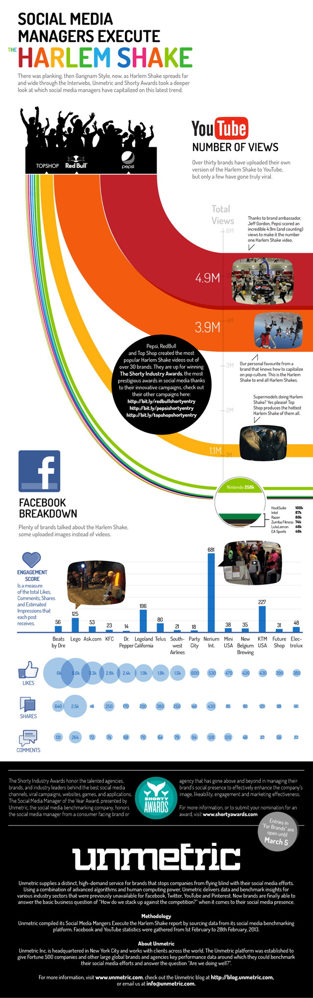 Infografico-As-marcas-e-o-fenomeno-Harlem-Shake
